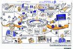 Event Model Canvas - A Visual Event Language